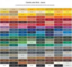 idropitture e smalti colorificio a torinoitaliano. Black Bedroom Furniture Sets. Home Design Ideas